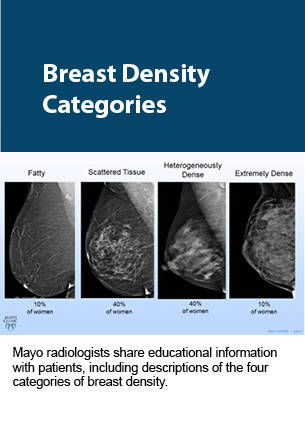 Breast density categories