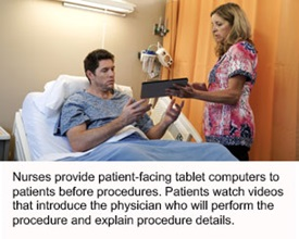 PatientInteractioncaption